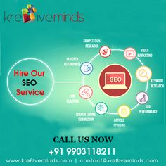 Affordable #Seo #Services For Small #Business!! Book Now Contact us for more details @ +91 9163363931 Website: www.kre8iveminds.com