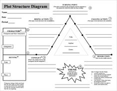 This Plot diagram worksheet template new photoshots heros journey 4 structure activity photos and Sample collection about 38 plot diagram worksheet template good. Plot diagram worksheet template plot Template images that are related to it Novel Outline Template, Plot Outline, Narrative Writing, Writing A Book, Writing Tips, Writing Prompts, Script Writing, Writing Lessons, Writing Help