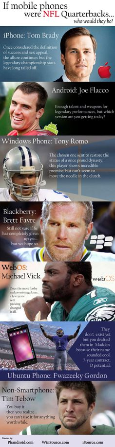 If NFL Quarterbacks Were Mobile Phones. Some of these are funny except for the Tim Tebow one lol Nfl Memes, Sports Memes, Football Talk, Football Names, Funny Football, Football Stuff, Football Shirts, Football Players, Michael Vick