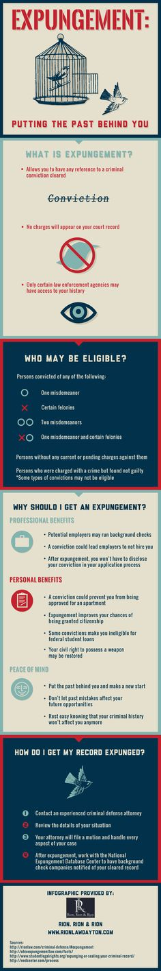 Potential employers often run background checks. This is why expungement is so important for people charged with a crime but found not guilty. Read about the process on this infographic from a criminal defense lawyer in Dayton.