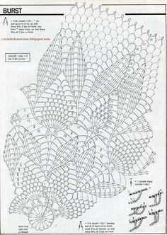 Newest Pictures Crochet Doilies Centerpi Crochet - Diy Crafts - maallure Free Crochet Doily Patterns, Crochet Doily Diagram, Crochet Mandala, Crochet Chart, Thread Crochet, Filet Crochet, Crochet Motif, Crochet Doilies, Crochet Designs