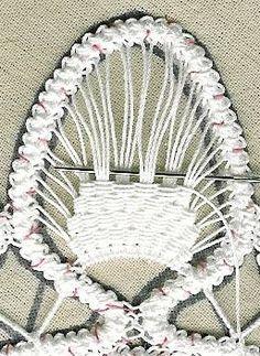 om point lace spets och adhd: hur börjar man jobba med spetsen i bilder Freeform Crochet, Irish Crochet, Crochet Motif, Crochet Doilies, Crochet Flowers, Crochet Lace, Russian Crochet, Bruges Lace, Needle Lace