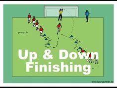 Soccer Training - 1v1 Finishing Drill - YouTube