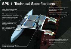 SPK-1 solar outrigger motor attachment