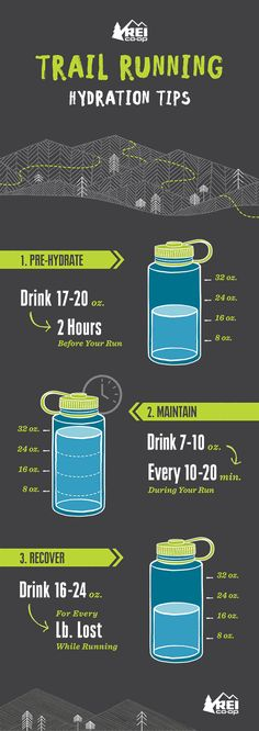 Staying properly hydrated is one of the keys to comfort and performance while trail running. The benefits can include more energy and endurance and a decrease in recovery time after a long, challenging run.