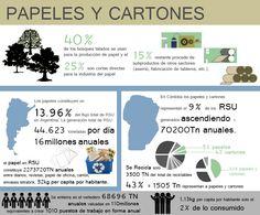 infografía-papeles-y-cartones-