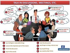 Business English: discussions, meetings