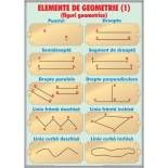 Elemente de geometrie/ Unităţi de măsurat capacitatea Map, Education, Ideas, Geometry, Location Map, Teaching, Onderwijs, Maps, Learning