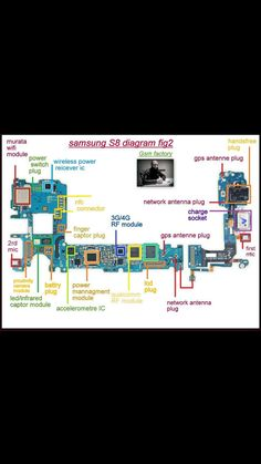 iPhone 6 Full PCB cellphone Diagram Mother Board Layout | Download free ebooks for apple iphone