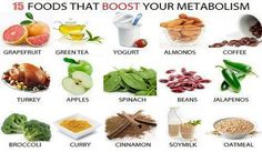 15 Foods That Boost Your Metabolism