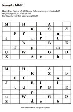 Armin, Sheet Music, Alphabet, Math Equations, Facebook, Alpha Bet, Music Sheets
