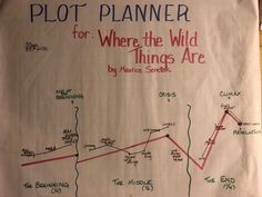 Plot Planner for the Children's Picture Book Where the Wild Things Are by Maurice Sendak Creative Writing, Writing Tips, Maurice Sendak, Emotional Development, Children's Picture Books, Chapter Books, Wild Things, Second Grade, Teacher Stuff