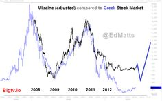 Ukraine Greece Stock