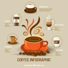 infografia café Vetor grátis