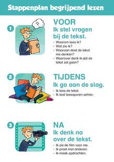 Afrikaans Language, Spelling For Kids, Learn Dutch, Dutch Words, Dutch Language, Job Info, School Posters, Classroom Language, Close Reading