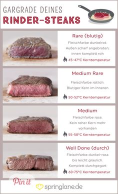 Roast fillet of beef: this is how you get the best piece of beef- Rinderfilet braten: So gelingt dir das beste Stück vom Rind For printing and hanging on your fridge: Cooking degrees of your beef steak - Steaks, Rinder Steak, Bacon Steak, Burger Recipes, Grilling Recipes, Beef Recipes, Cooking Recipes, Healthy Recipes, Seared Salmon Recipes