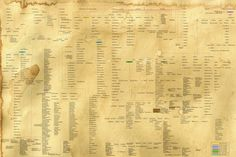 King Bharata Family Tree Start gathering all your extended family genealogy knowledge and get it online in an unbelievable program, so your relatives and descendants can see it all