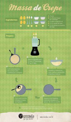 Receita ilustrada de massa de Crepe. Muito fácil e rápido de preparar. Ingredientes: Ovo, manteiga, leite, farinha e sal
