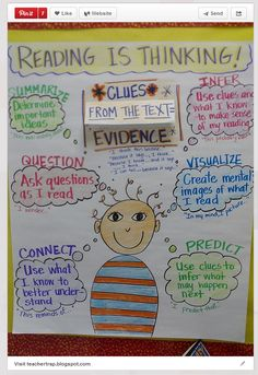 Mandy's Tips for Teachers: reading strategies anchor chart