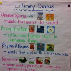 Literary Devices - Books that Model