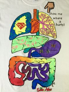 Show me where it hurts - wearable project you paint yourself.  Great for anatomy classes, RN school, STEAM Camps, STEM Camps, or just  for fun!  $5 Tees (bulk order 12 or more) and all the directions to complete can be found at http://sciencewear.net/guts.html