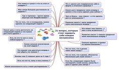 21 вопрос, который стоит задавать себе каждую неделю - 5 сфер                                               http://5sfer.com/20980-21-vopros-kotoryy-stoit-zadavat-sebe-kazhduyu-nedelyu.html