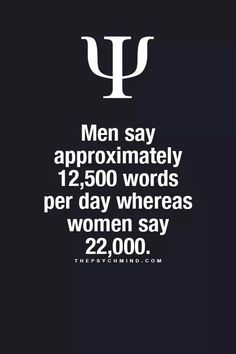 Men say approximately 12,500 words per day whereas women say 22,000! Ha.