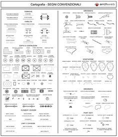 Simboli Cartografici dwg - simboli territorio