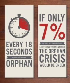 Every 18 seconds, a child becomes an orphan.