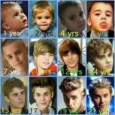 Justin Bieber Photos, I Love Justin Bieber, Justin Bieber Company, Justin Bieber Merchandise, Slime, Selena Gomez, Evolution, Purpose, Gallery
