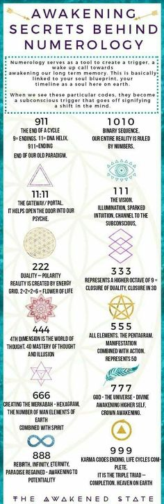 Awakening Secrets Behind Numerology - The main master numbers we encounter on our journey. Each Number is a subconscious trigger helping us unlock our long term memory. Reiki Symbols, Witch Symbols, Spiritual Symbols, Buddha Symbols, After Life, Book Of Shadows, Secret Obsession, Spiritual Awakening, Spiritual Power
