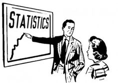 Choosing the correct statistical analysis, with instructional links to code in SAS, Stata, SPSS, and R. Awesome.