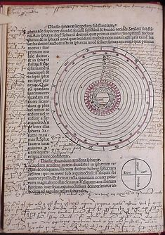 """Joannes de Sacrobosco - """"De Sphæra Mundi"""" (vers 1230) - Ce livre expose les fondements de l'astronomie pré-copernicienne, telle qu'elle était enseignée au Moyen Âge : il fait une synthèse de Ptolémée & de ses commentateurs arabes; il développe une cosmologie simple & cohérente. Pour cette raison, le """"De Sphæra"""" fut aussitôt adopté par l'université de Paris, et dès le milieu du XIIIe siècle par toutes celles du monde occidental."""