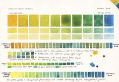 Colour Mixing Charts for Watercolour - Jane Blundell - Artist - Phthalo Blue & Cad Yellow Med Watercolor Mixing, Watercolor Tips, Watercolor Projects, Watercolour Tutorials, Watercolor Techniques, Watercolor Illustration, Painting Techniques, Watercolor Paintings, Watercolors