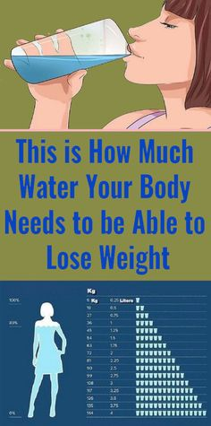 This is How Much Water Your Body Needs to be Able to Lose Weight Health Diet, Health And Wellness, Health Fitness, Best Body Cleanse, Basil Health Benefits, Detoxification Diet, Weight Loss Drinks, Health Advice, Get Healthy