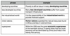 Globalization vocabulary and exercises -