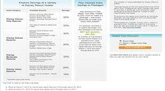 Disney World Discount March-June 2013