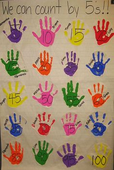 skip count by fives by using the students hands as models.