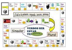 To Learn Spanish Videos Printing Ideas Fun Free Printables Key: 9164037558 Spanish Sentences, Spanish Worksheets, Spanish Games, Spanish 1, Learn Spanish, Spanish Classroom Activities, Spanish Teaching Resources, Spanish Language Learning, Teaching Ideas