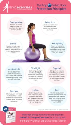 10 Step Guide - Pelvic Floor Safe Exercises for Strengthening Ensure your pelvic floor safe exercises for resistance training with this easy 10 step free poster guide to pelvic floor safe strengthening exercises. Pelvic Floor Exercises, Bladder Exercises, Ab Work, Urinary Incontinence, Resistance Workout, Reproductive System, At Home Workouts, Fitness Workouts, Fitness Tips