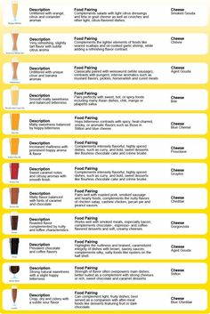 beer & cheese pairings
