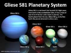 *THE PLANET MOST SIMILAR TO THE EARTH* GLIESE 581g