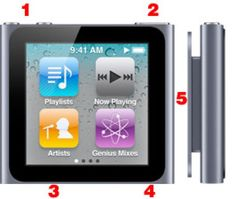 What All the Buttons on the 6th Gen. nano Do: iPod nano Hardware Features