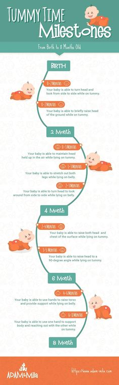 Bauch runter, Po rauf: Meilensteine und Aktivitäten in der Bauchzeit Tummy Time Activities and Milestones Chart from Newborn until your baby is 8 months old. Tips and Ideas for how to do Tummy Time, how long, which positions are suitable for which age, Baby Milestone Chart, Baby Milestone Blanket, Baby Learning, After Baby, Baby Health, Newborn Care, Baby Newborn, Newborn Toys, Baby Milestones
