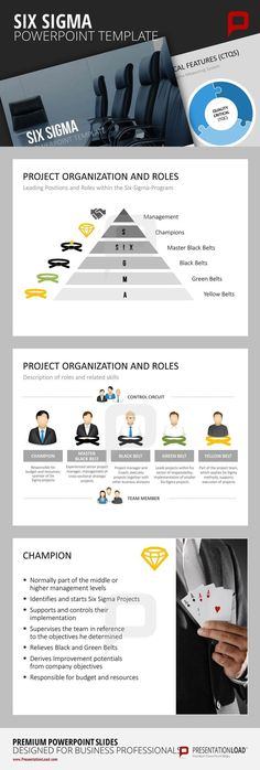 Infographic a day in the life of a ba blueprint software systems infographic a day in the life of a ba blueprint software systems web analystic pinterest infographic software and business analyst malvernweather Image collections
