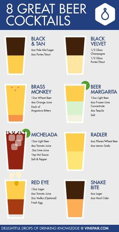 Recipes for 8 great beer cocktails! drinks and cocktails 8 Great Beer Cocktail Recipes: INFOGRAPHIC Beer Cocktail Recipes, Alcohol Drink Recipes, Beer Recipes, Coffee Recipes, Bar Drinks, Cocktail Drinks, Yummy Drinks, Alcoholic Drinks, Diet Drinks
