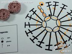 Interpretação Gráficos - Croche Circular - Aprendendo Crochê - YouTube