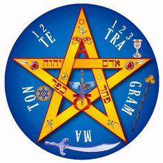 TETRAGRAMMATON - Simbología, Uso, Limpieza, Carga y Consagración. Aprende todo lo que necesitas saber sobre este poderosísimo talisman.
