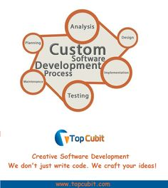 IndiaS Leading Website Designing Software DevelopmentApp