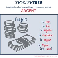 French Words, French Quotes, French Sayings, French Expressions, Language Study, French Language Learning, French Numbers, French Education, French Grammar